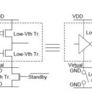 بررسی مدارهای Dual Vth، Multi Vth و Variable Vth
