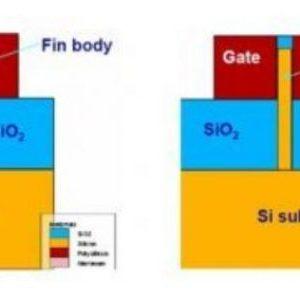 بررسی ترانزیستورهای فینفت- FINFET