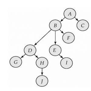 کنترل همروندی در سیستم های توزیع شده چندسطحی