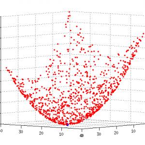 مدلسازی و شبیه سازی سیستم بوسیله سیستم توده pso